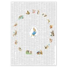 Peter Rabbit: The Complete Peter Rabbit and Friends Illustrated Poster
