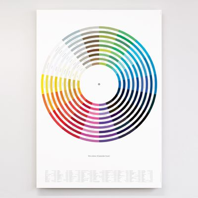 Dorothy: The Colour of Popular Music Litho Print Poster