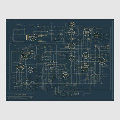 Dorothy: Hip-Hop Love Blueprint - A History of Hip-Hop Screen Print Poster