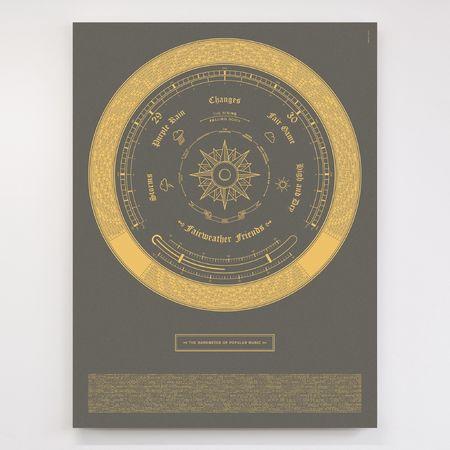 Dorothy: The Barometer of Popular Music Screen Print Poster