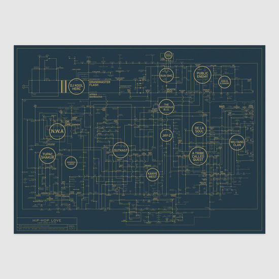Dorothy: Hip-Hop Love Blueprint - A History of Hip-Hop Screen Print Poster