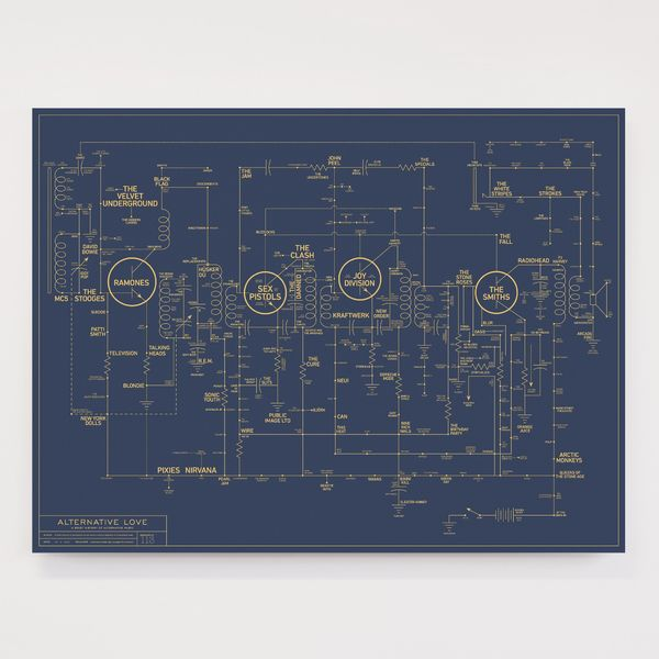 Dorothy: Alternative Love Blueprint - A History of Alternative Music Screen Print Poster