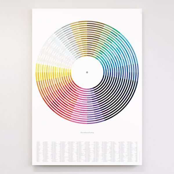 Dorothy: The Colour of Song Litho Print Poster