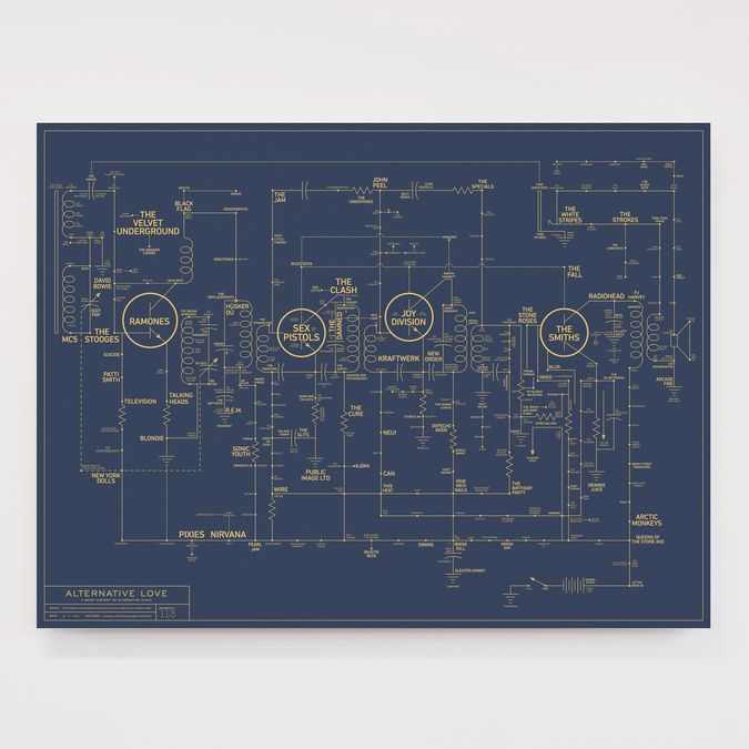Dorothy: Alternative Love Blueprint - A History of Alternative Music Screen Print Poster